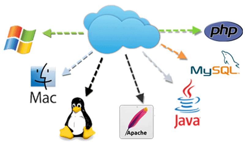 development_Application